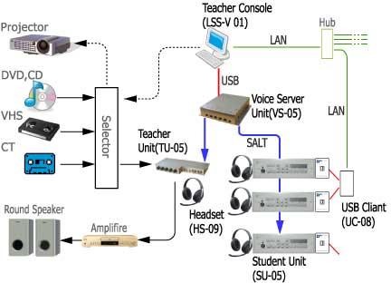 Configuration Diagram.jpg